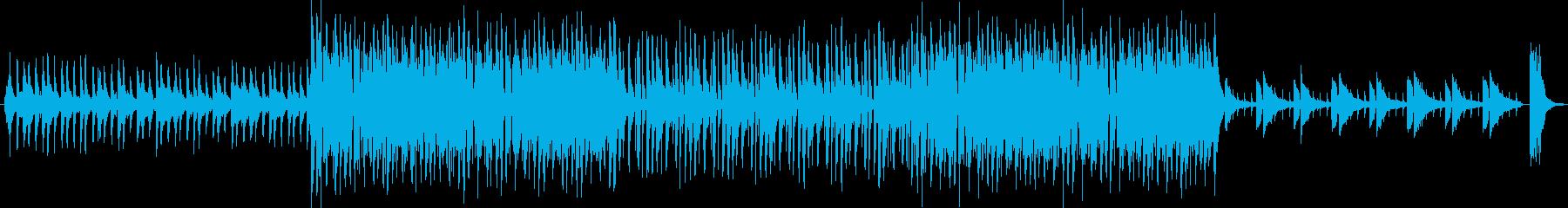 不穏な空気感の出るクラシックテクノBGMの再生済みの波形