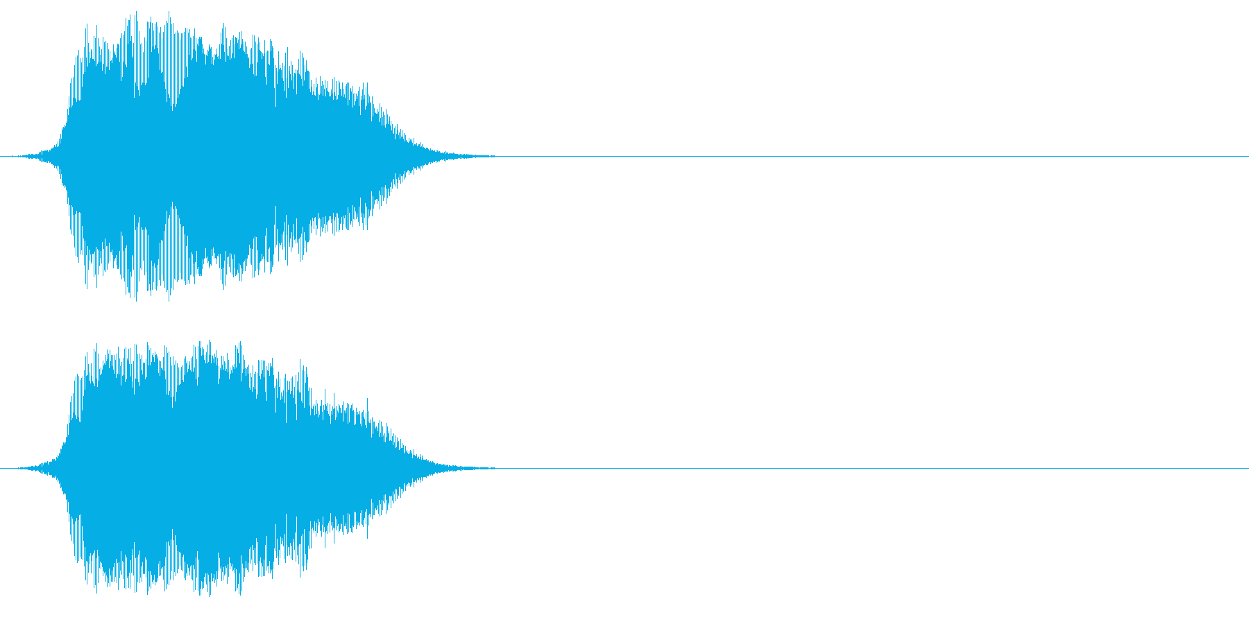 コツメカワウソの鳴き声(姿も声も可愛い)の再生済みの波形