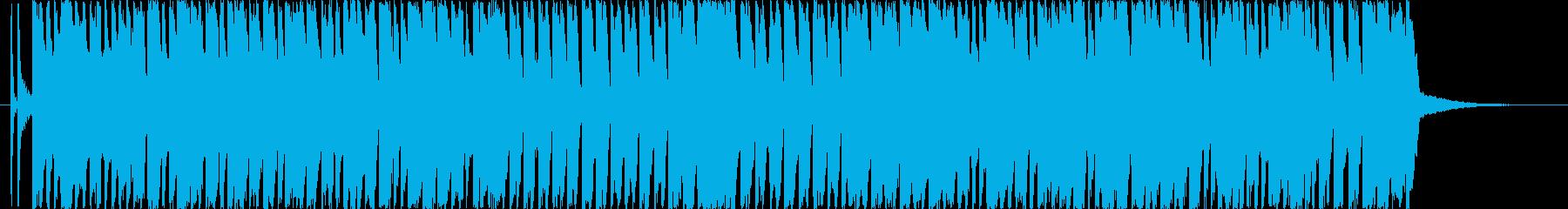 陽気なマーチングバンド(ゆったり編)の再生済みの波形