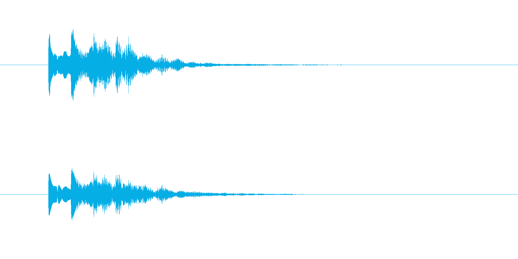 ピロリロ(透明感、爽やか)の再生済みの波形