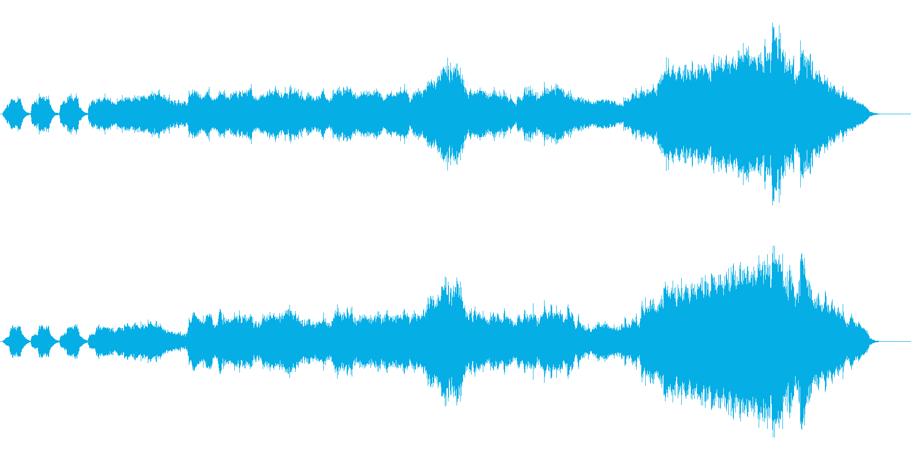 ヨーロピアンリゾート、古城をめぐる河下りの再生済みの波形