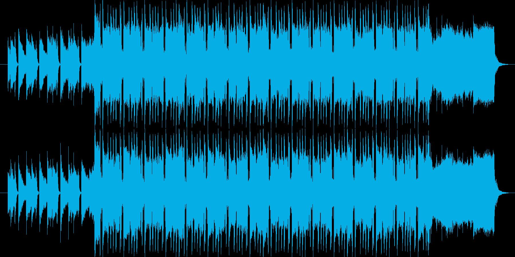 CMや映像に、ピアノ、リズミカル、ポップの再生済みの波形