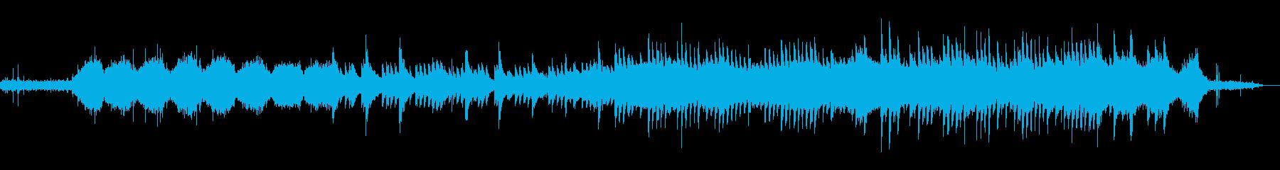 センチメンタルなピアノとグーチョンの再生済みの波形