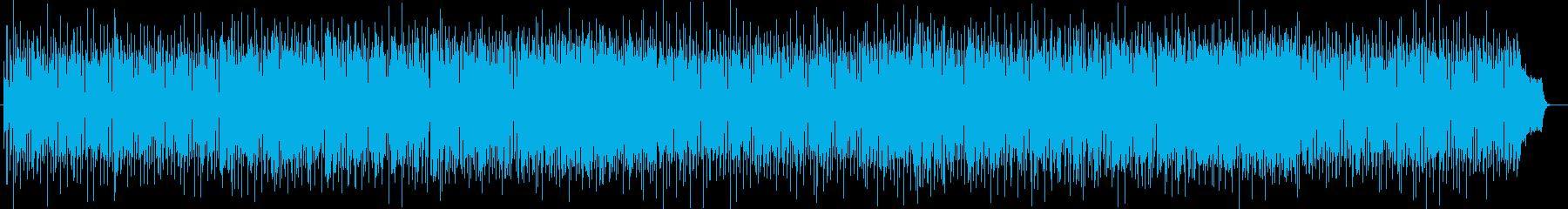 疾走感のあるシンセ・ギター・ドラム曲の再生済みの波形