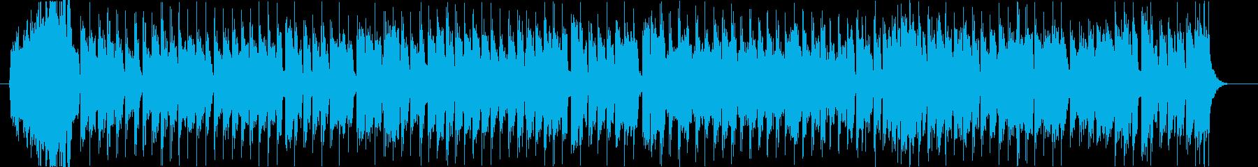 ブラスバンドアレンジの入場行進曲ですの再生済みの波形