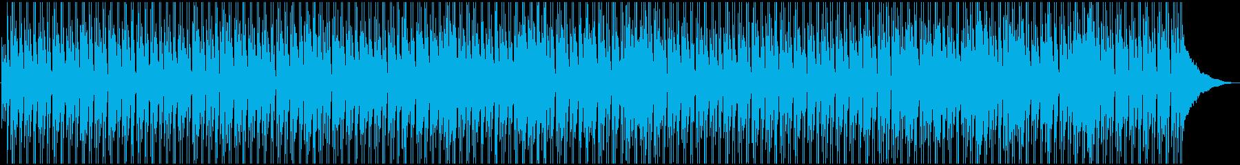 ボサノバ風・ほのぼのとしたBGMの再生済みの波形