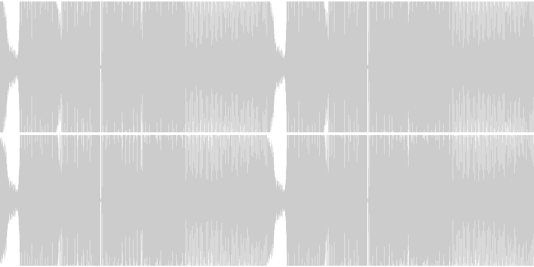 キャッチーでパワフルなEDMループの未再生の波形