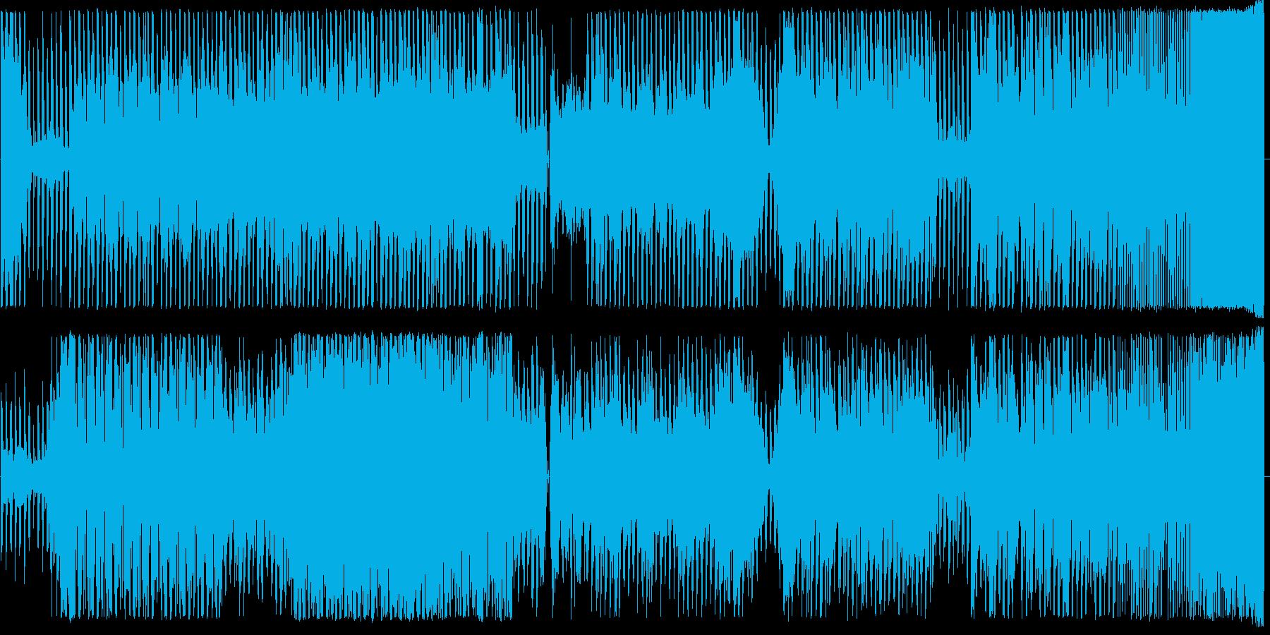 ループシーケンサーを使って初めて作った…の再生済みの波形
