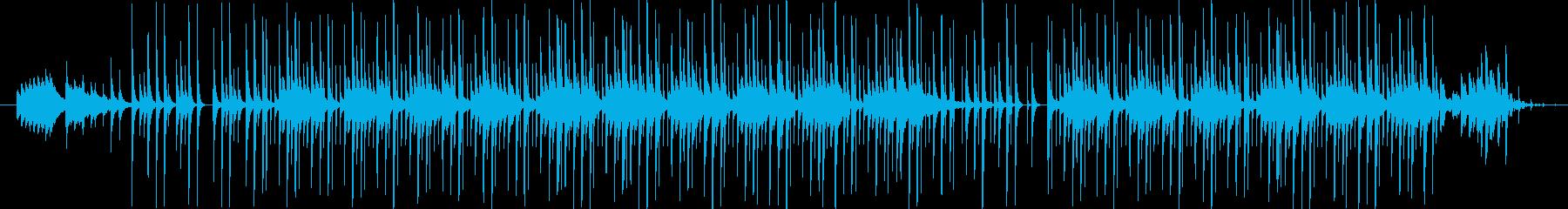 1分間BGMの再生済みの波形