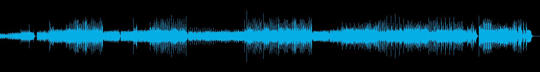 ウィリアムテル序曲(シンセ版)の再生済みの波形