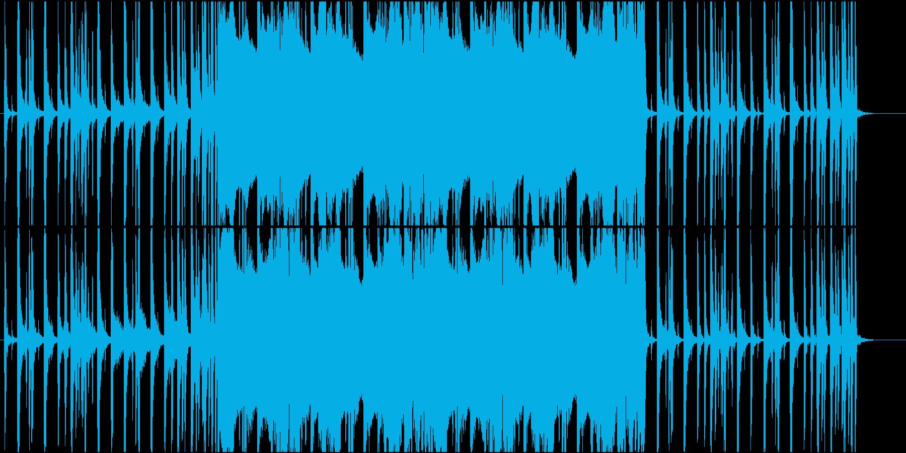 G FUNKの再生済みの波形