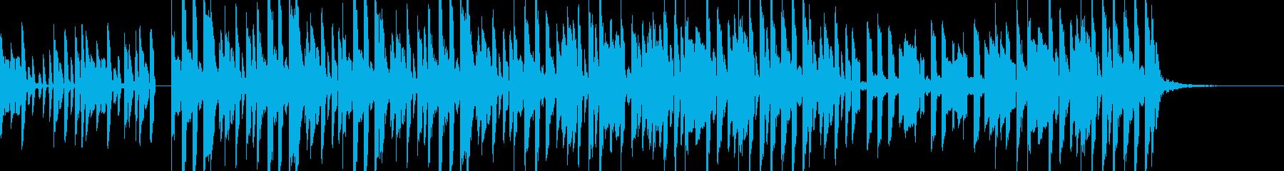 かわいくてコミカル、陽気なBGMの再生済みの波形