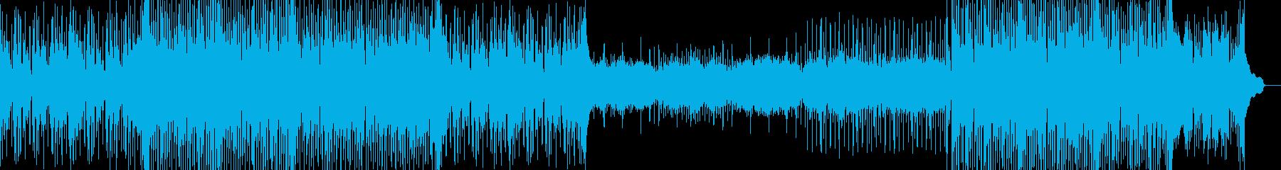 落ち着いた雰囲気の作業用BGMの再生済みの波形