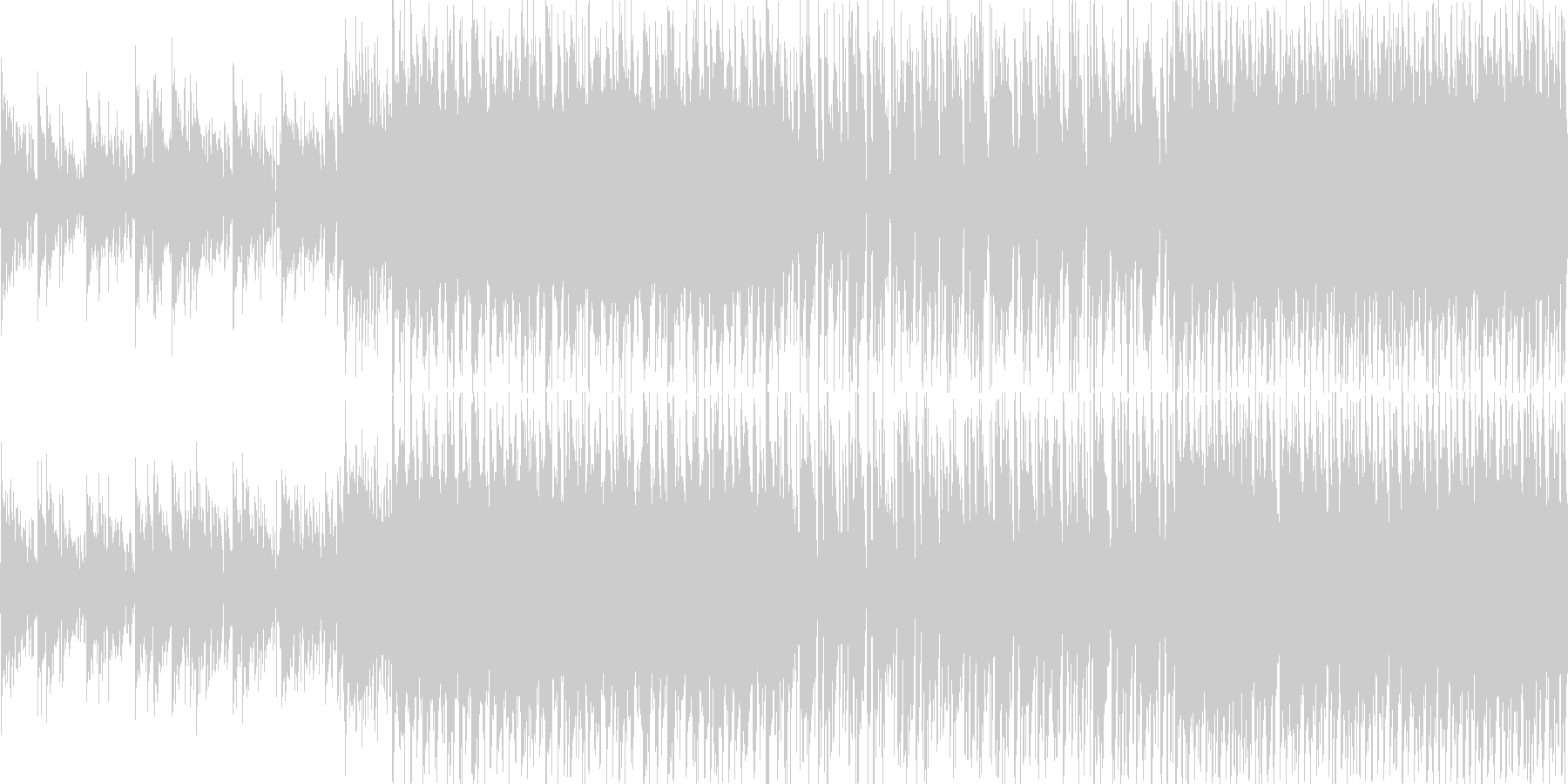ループ曲です。騒がしいパーカッションの…の未再生の波形