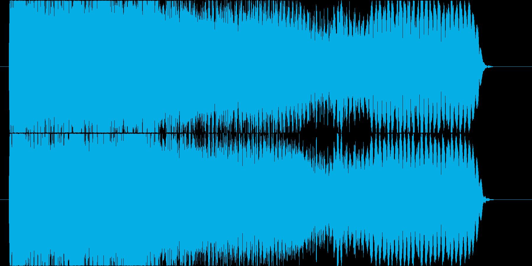 エレキギターのフィードバック音コードC#の再生済みの波形