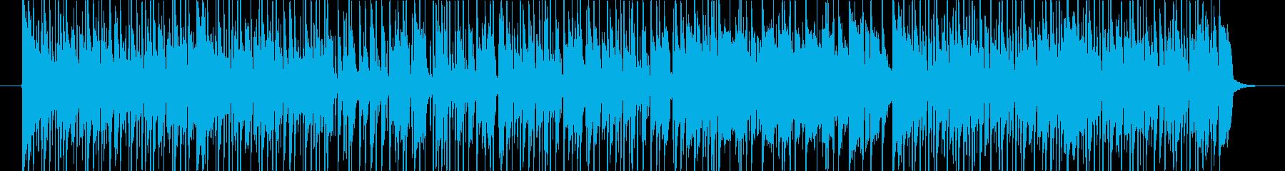 ファンク風BGMの再生済みの波形