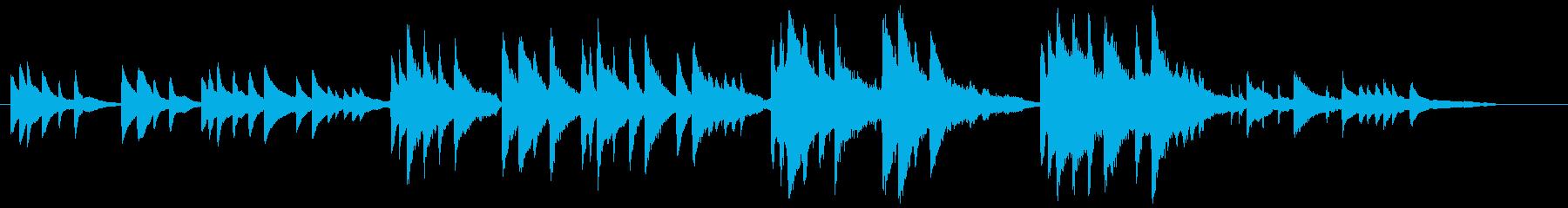 3拍子で1分程の短いピアノ曲の再生済みの波形