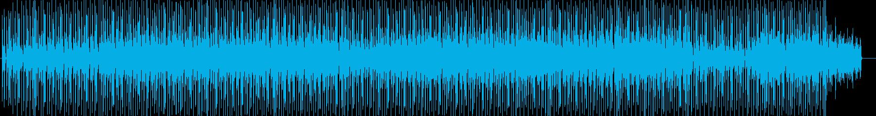楽しいリズムシンセサイザーサウンドの再生済みの波形