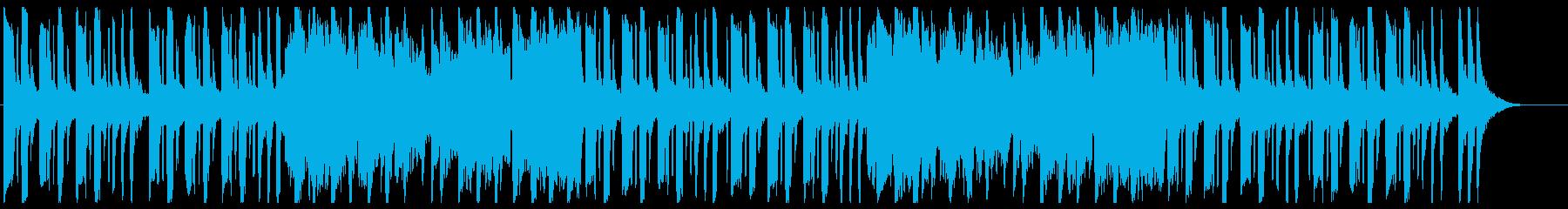 可愛く明るい跳ね感のあるポップな曲の再生済みの波形