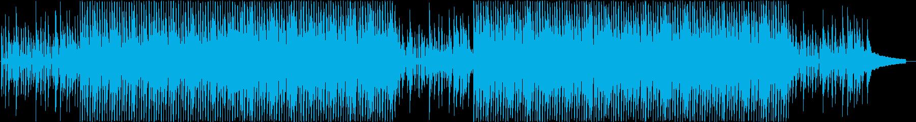 流行りのポップでハッピーなサウンド♪の再生済みの波形