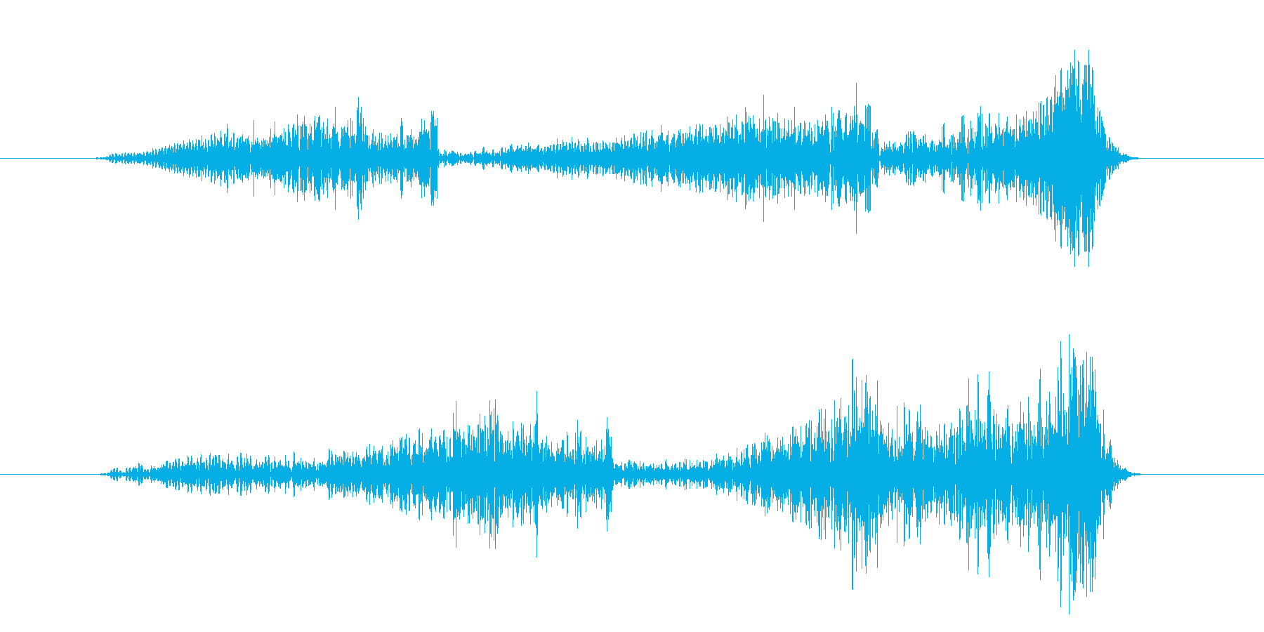 ブアブアーッ (敵出現)の再生済みの波形