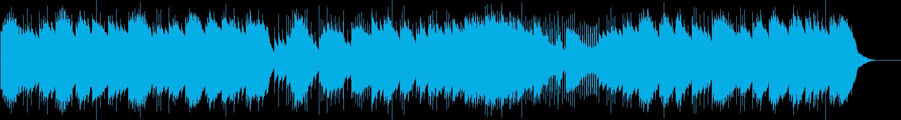 ホラー 短調のクラシック2(オルゴール)の再生済みの波形