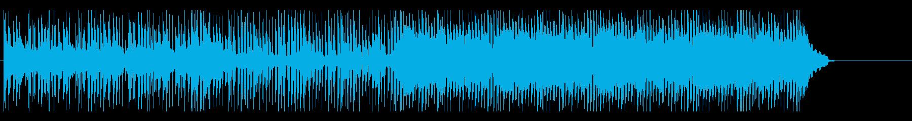未来 科学 工業 機械 流行 報道の再生済みの波形
