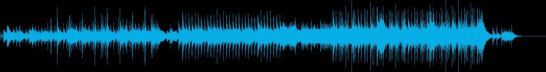 アコギとオルゴールのポップスの再生済みの波形