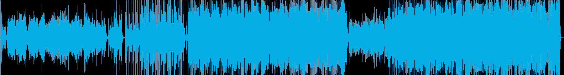 パフォーマンスに使える舞台向け曲の再生済みの波形
