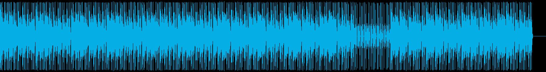 ヒップホップ/シンプル・王道/ギター/3の再生済みの波形
