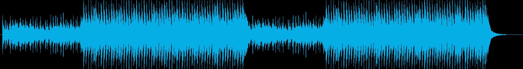 【生演奏】軽快で楽しいかわいいウクレレの再生済みの波形