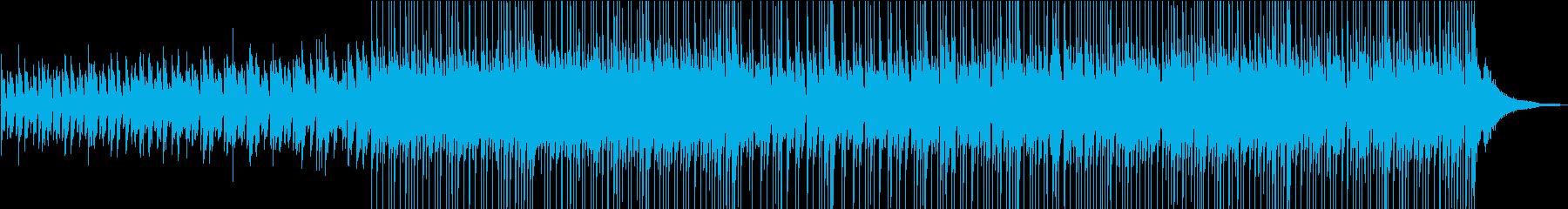 さわやかでオシャレなアニメ風のBGMの再生済みの波形
