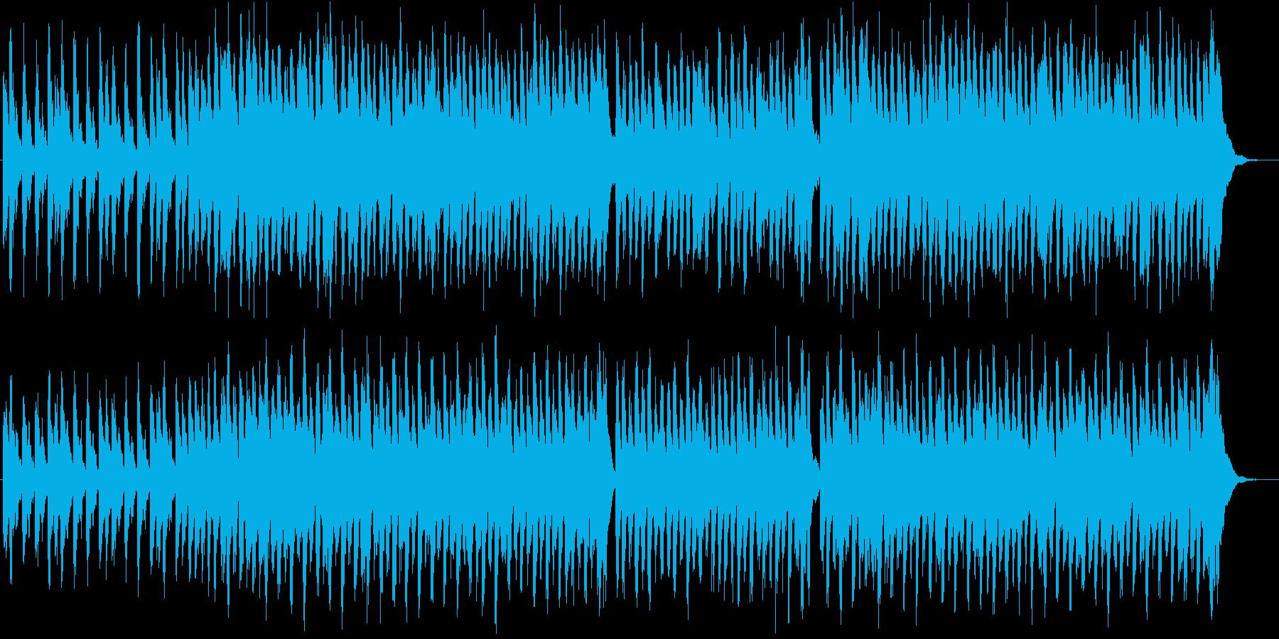 軽快で楽しくライトなオーケストラBGMの再生済みの波形
