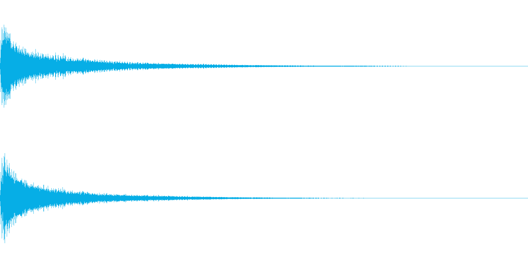 ティンパニーとシンバル☆ドン!1の再生済みの波形
