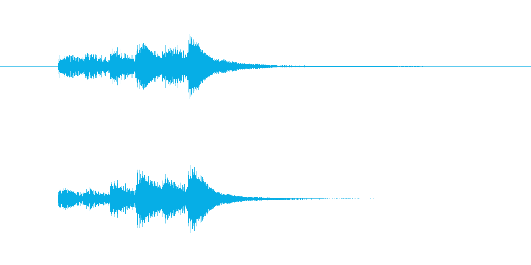 ミステリアスなピアノの再生済みの波形