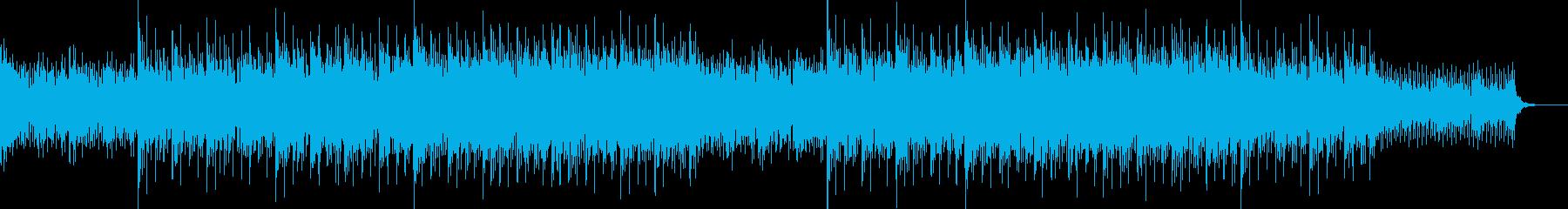 エレクトロニカBGMの再生済みの波形