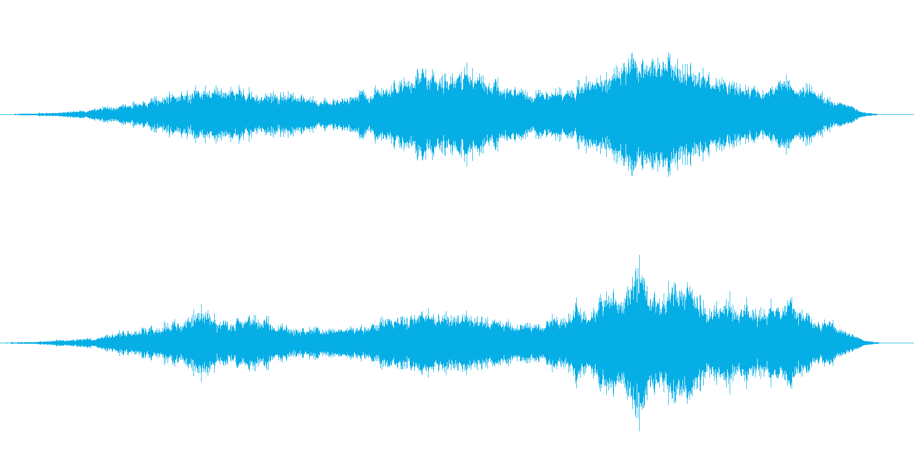 雰囲気を感じるイントロBGMの再生済みの波形
