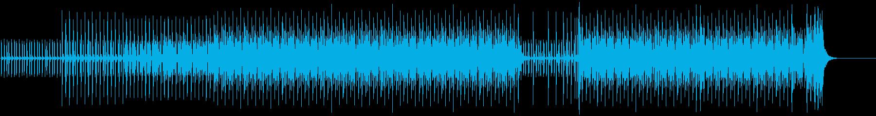 淡々 不思議 科学 未来 機械 報道の再生済みの波形
