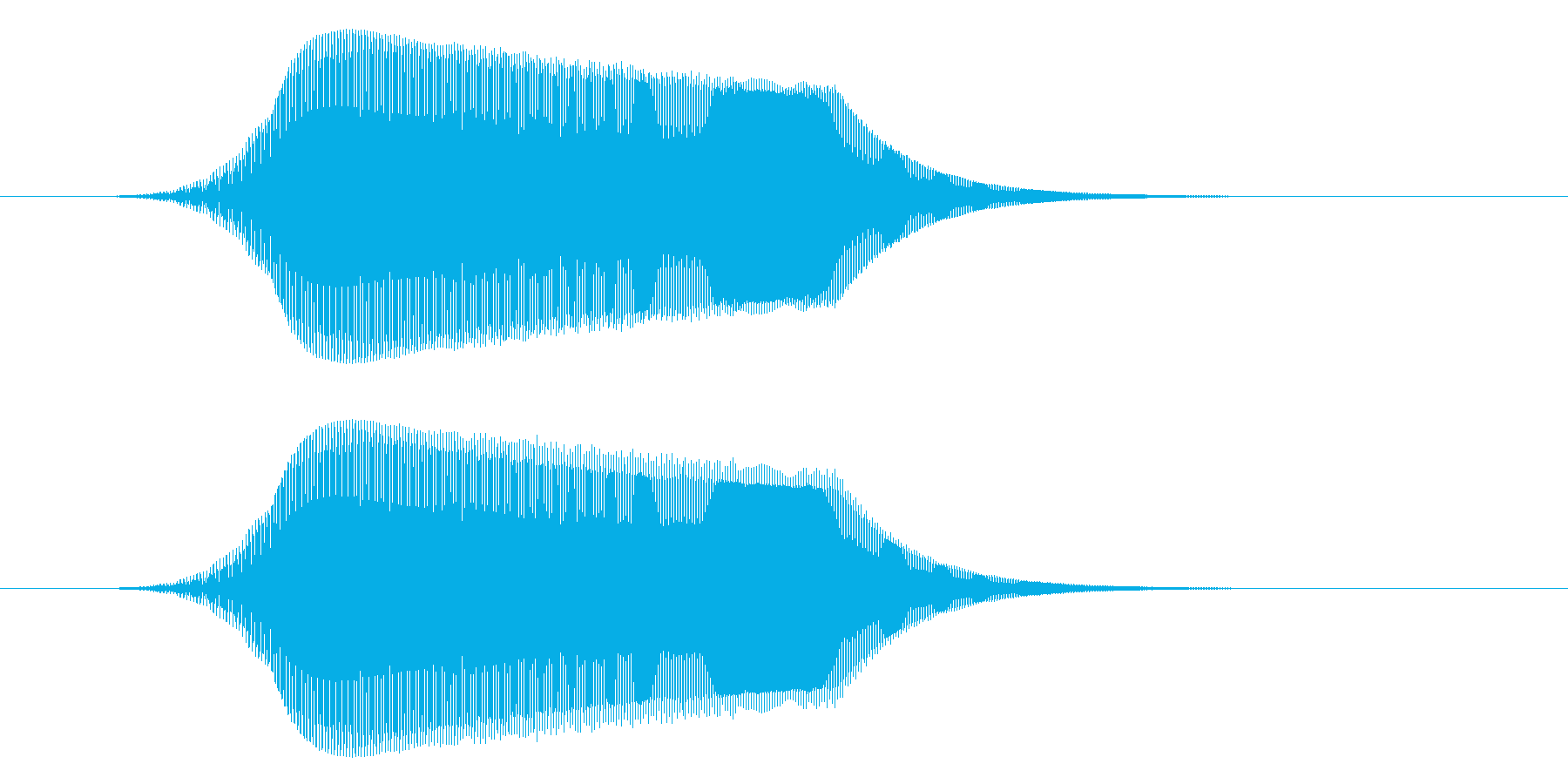 シンセサイザーで作った猫の声です。の再生済みの波形
