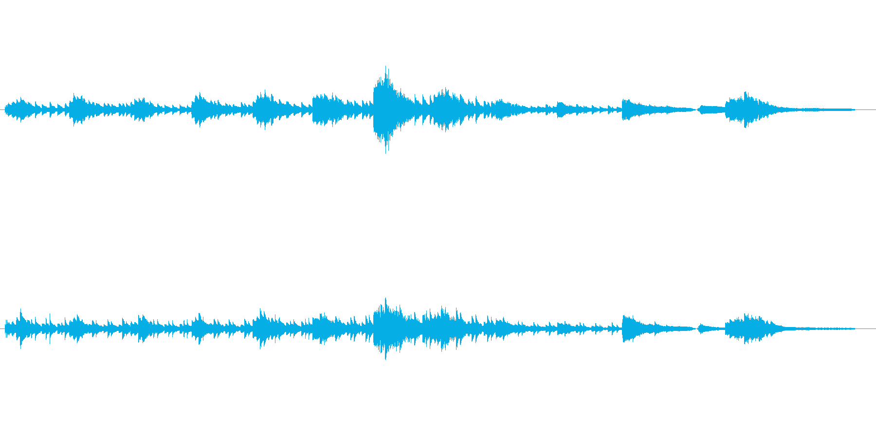 キラキラ軽やかなピアノの再生済みの波形
