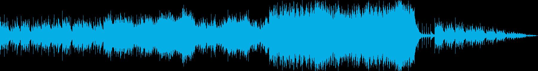 ノスタルジックで不思議なオーケストラ曲の再生済みの波形