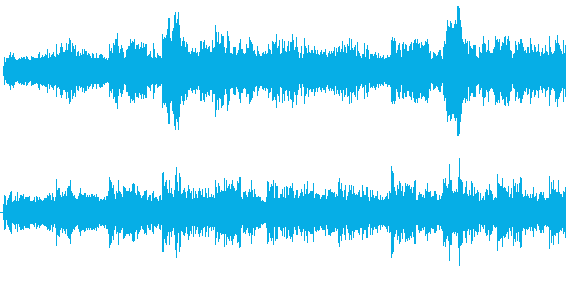 不穏で緊張感のある実験音楽の再生済みの波形