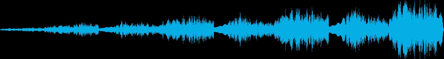 オドロオドロしい登場のBGMの再生済みの波形