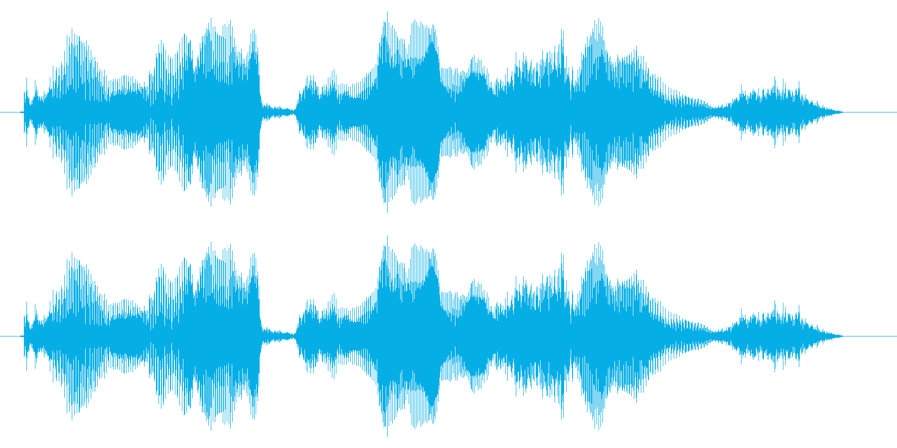 コングラチュレーションズ!の再生済みの波形