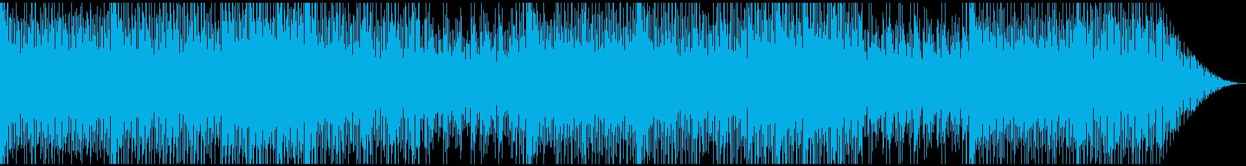 オープニング、トークの背景用BGMの再生済みの波形