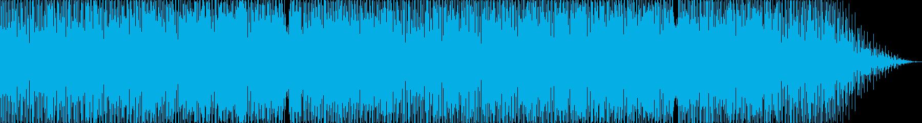 ポップで可愛いボサノバの再生済みの波形