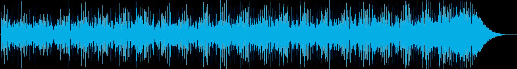 冒険・緊張感のある映像に合うBGMの再生済みの波形