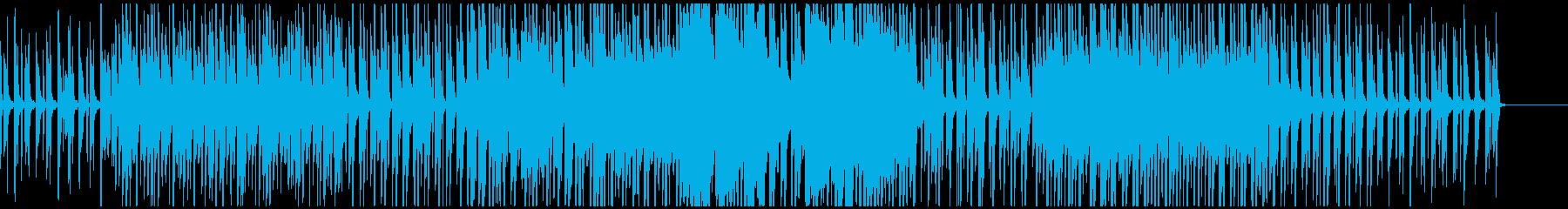 作業映像等に、ループするピアノエレクトロの再生済みの波形