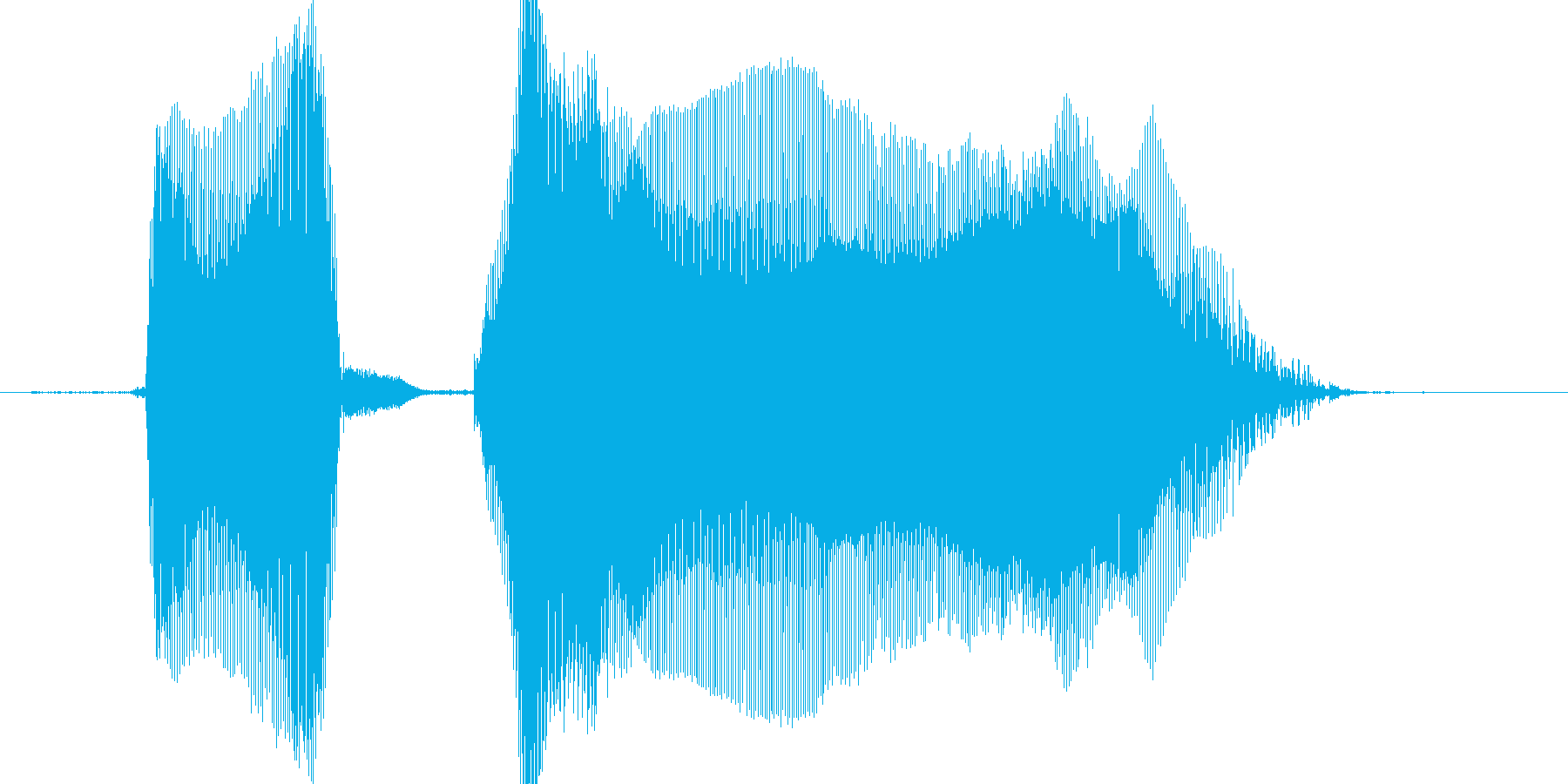 ばかーーー!の再生済みの波形