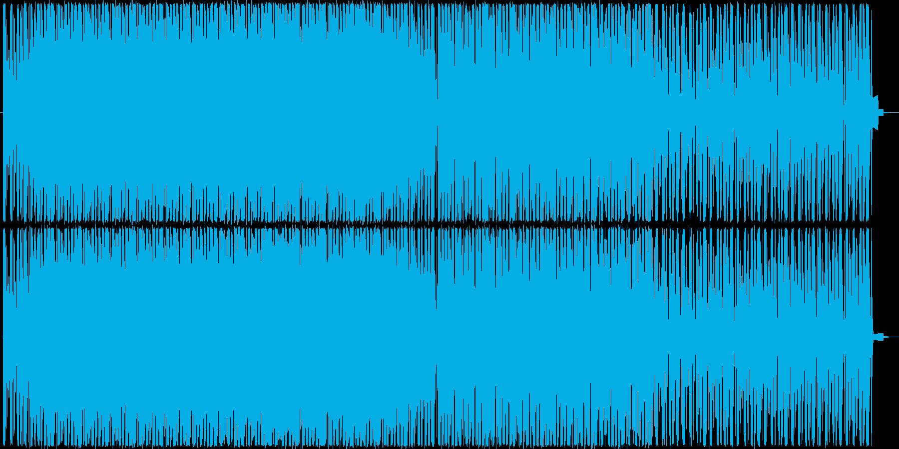 サイレン音を使用したループ音源の再生済みの波形